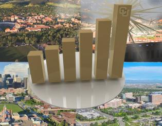 CU continues record-setting private support: $386.3 million