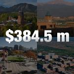 Private support of $384.5 million a new annual record for CU